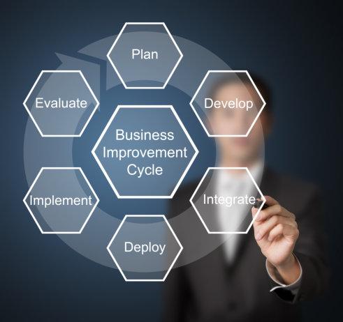 business man writing business improvement circle