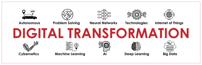 Digital transformation banner with icons set.
